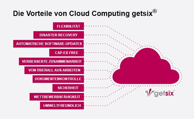 Die Vorteile des Cloud-Computing getsix