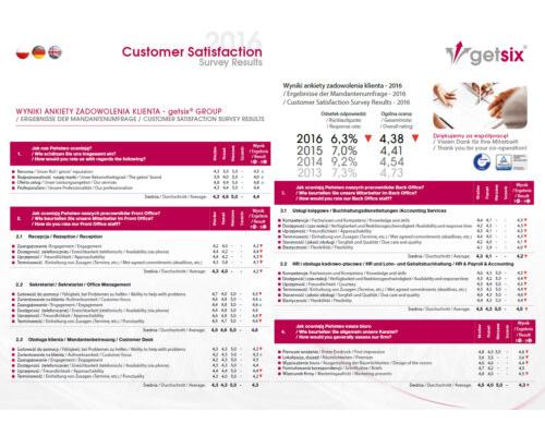 Kundenzufriedenheit 2016