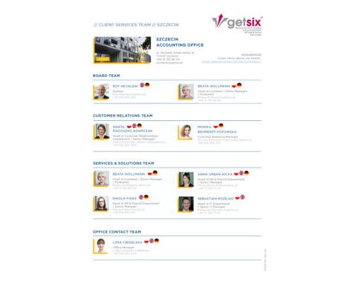 Kundenservice-Teams Stettin