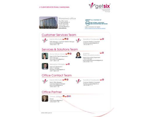 Kundenservice-Teams Warschau