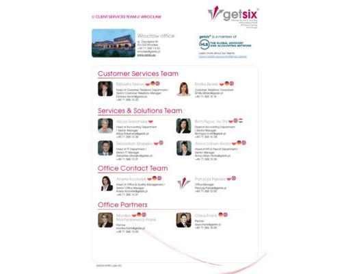 Kundenservice-Teams Breslau
